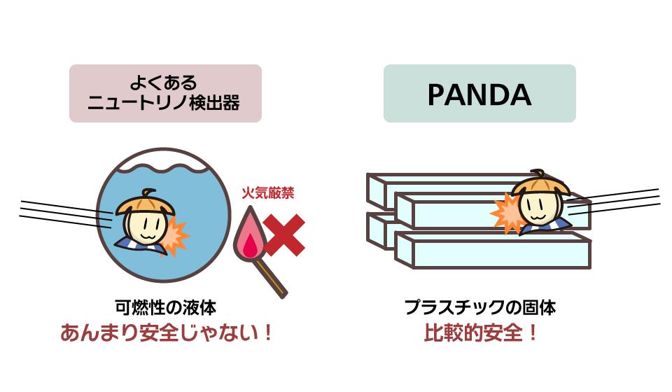 panda02