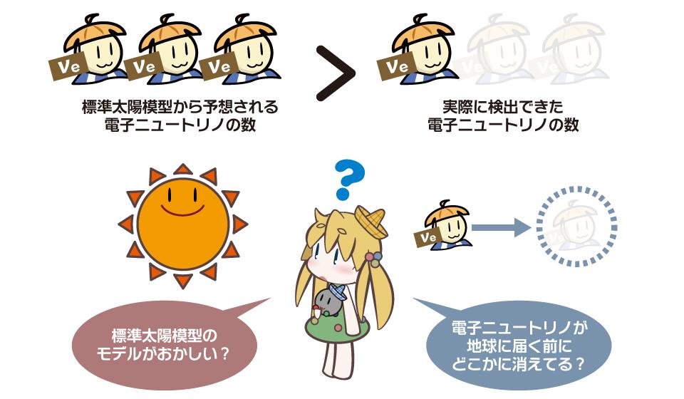 solar03