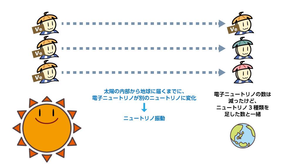 solar07